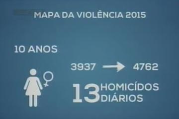Volência contra a mulher é discutida no Jornal Minas