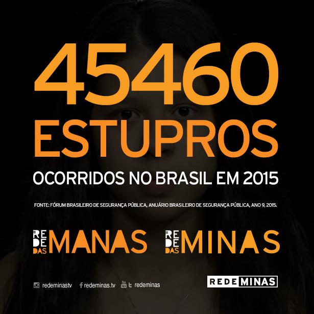 manasMinas-estatisticas